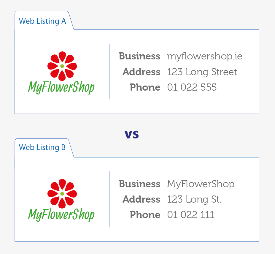 myflowershop citation example